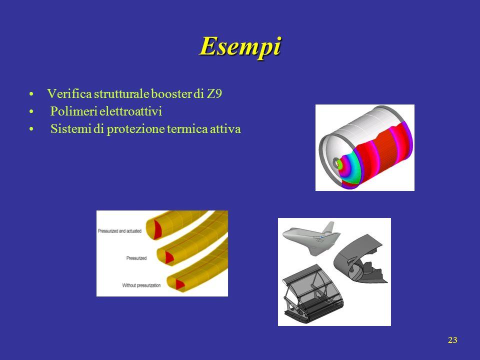 Esempi Verifica strutturale booster di Z9 Polimeri elettroattivi