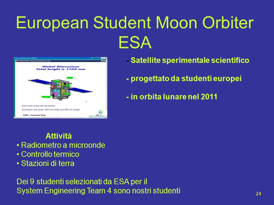 European Student Moon Orbiter ESA