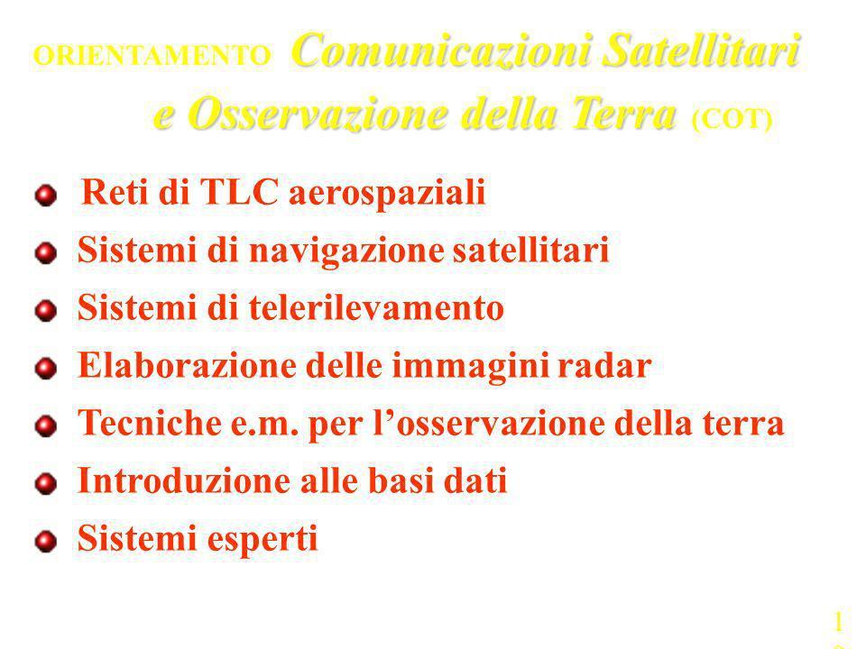 Reti di TLC aerospaziali Sistemi di navigazione satellitari