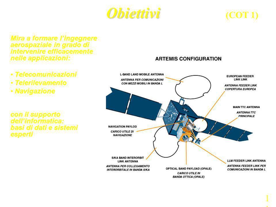 Obiettivi (COT 1) 1111 Mira a formare l'ingegnere