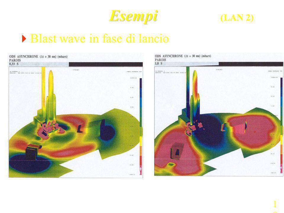 Esempi (LAN 2) Blast wave in fase di lancio 1818