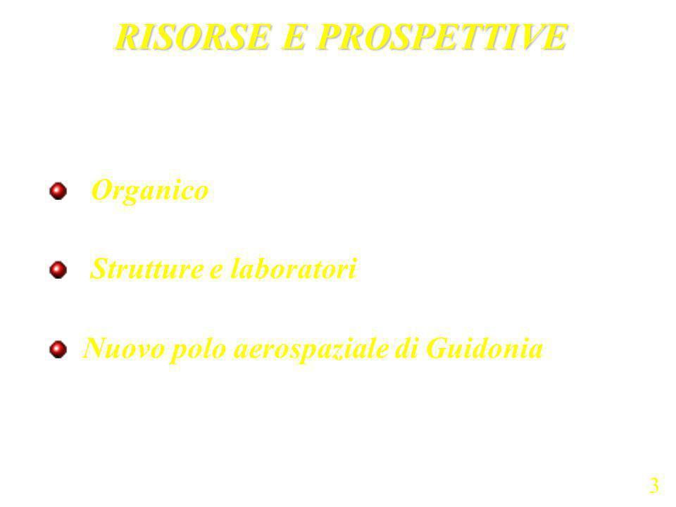 Organico Strutture e laboratori Nuovo polo aerospaziale di Guidonia