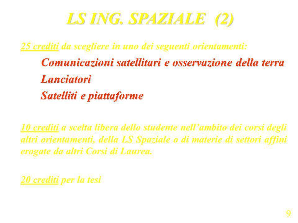 LS ING. SPAZIALE (2) 25 crediti da scegliere in uno dei seguenti orientamenti: Comunicazioni satellitari e osservazione della terra.
