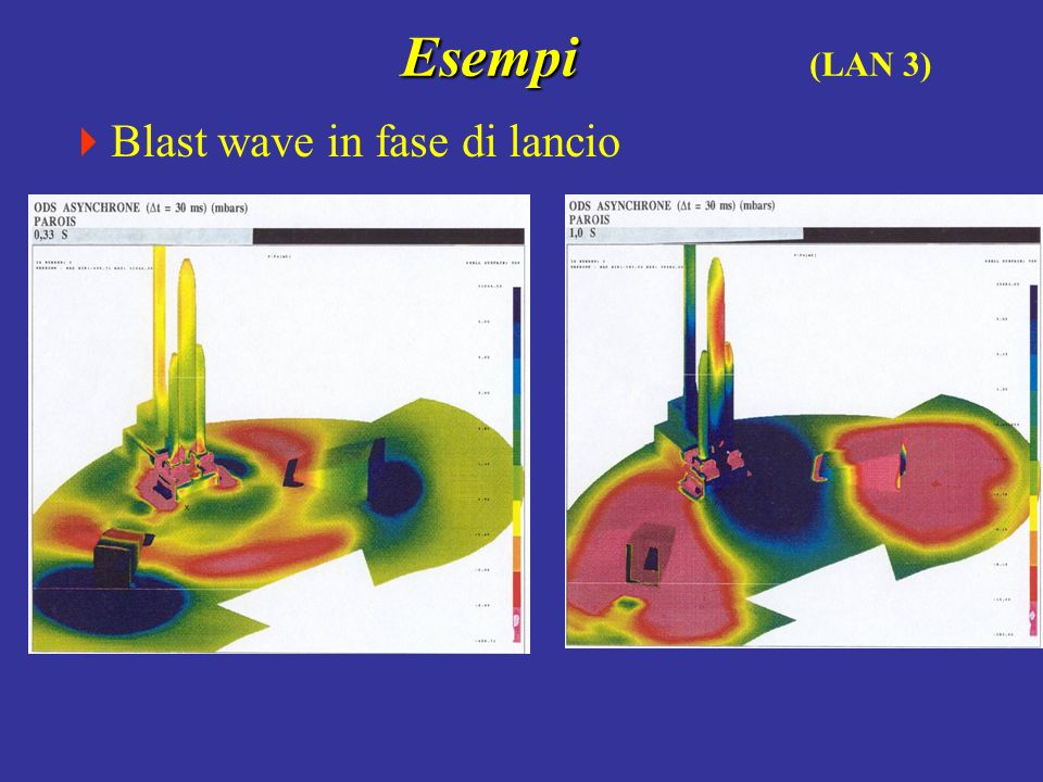 Esempi (LAN 3) Blast wave in fase di lancio