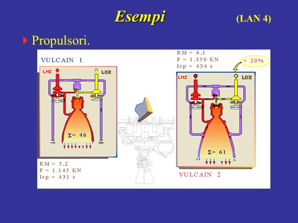 Esempi (LAN 4) Propulsori.