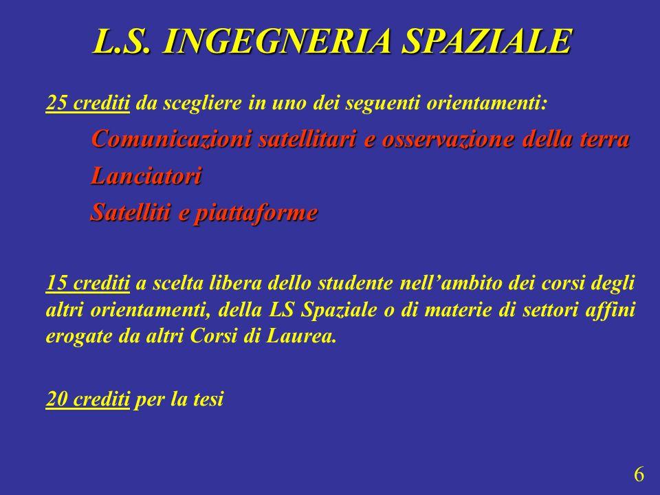 L.S. INGEGNERIA SPAZIALE