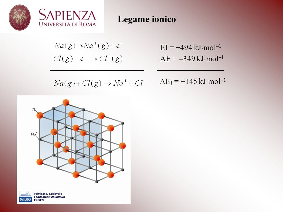 Legame ionico EI = +494 kJmol–1 AE = –349 kJmol–1