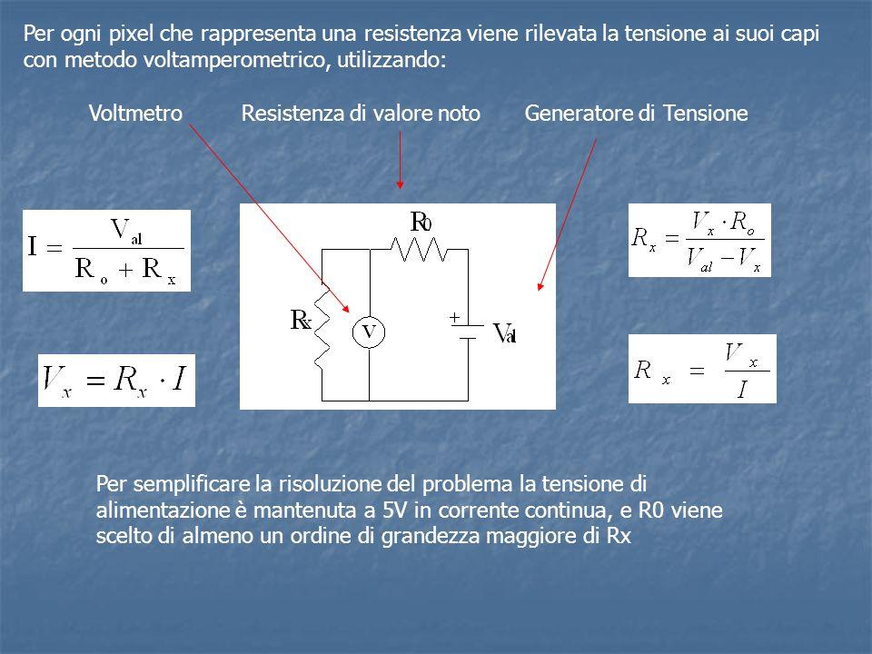 Per ogni pixel che rappresenta una resistenza viene rilevata la tensione ai suoi capi con metodo voltamperometrico, utilizzando: