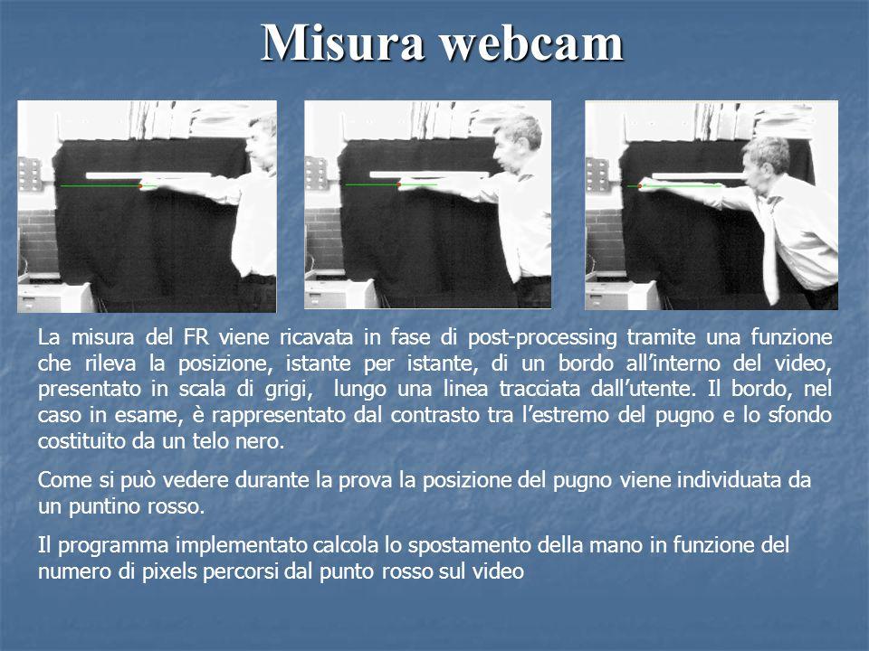 Misura webcam