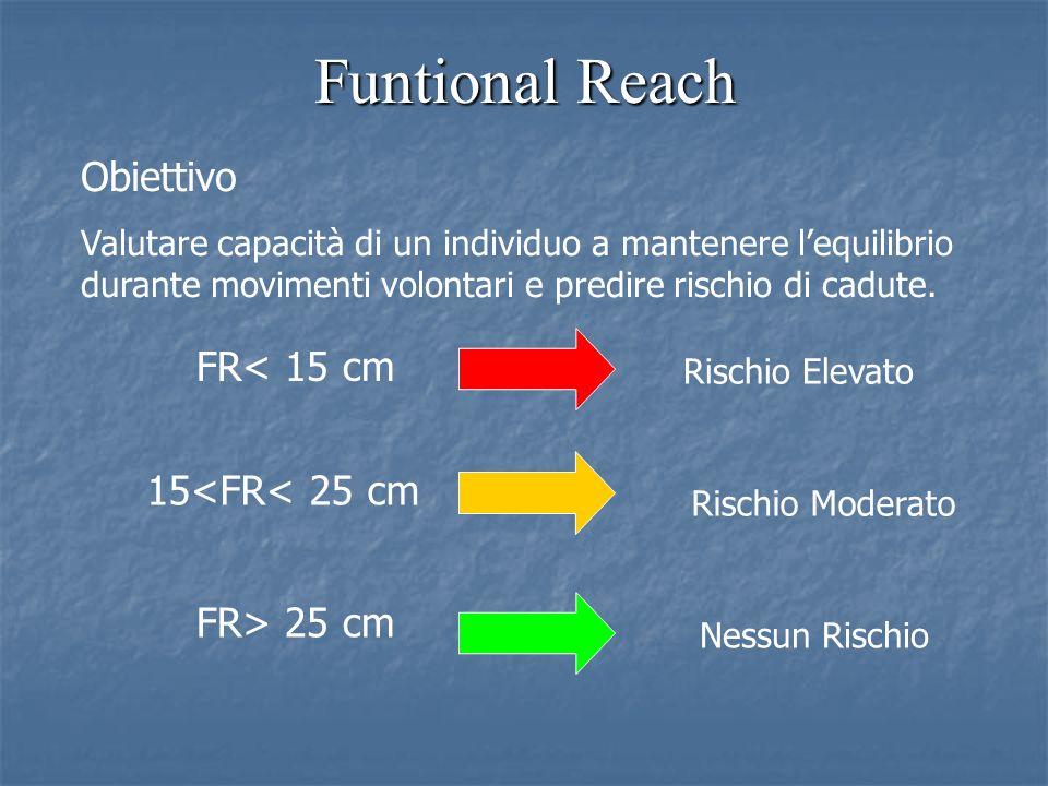 Funtional Reach Obiettivo FR< 15 cm 15<FR< 25 cm FR> 25 cm