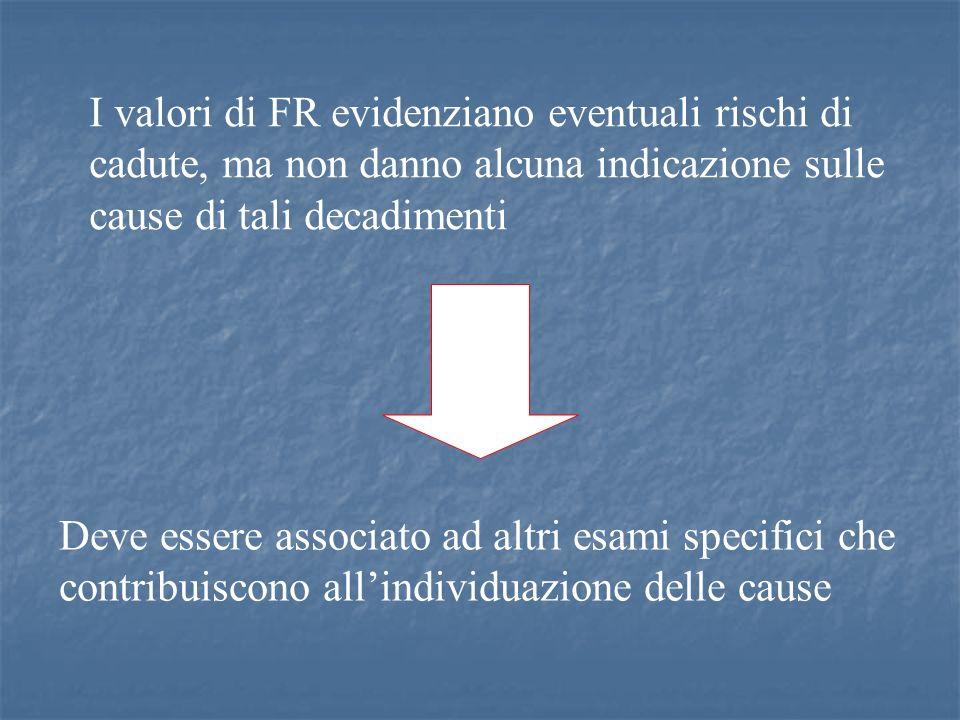 I valori di FR evidenziano eventuali rischi di cadute, ma non danno alcuna indicazione sulle cause di tali decadimenti