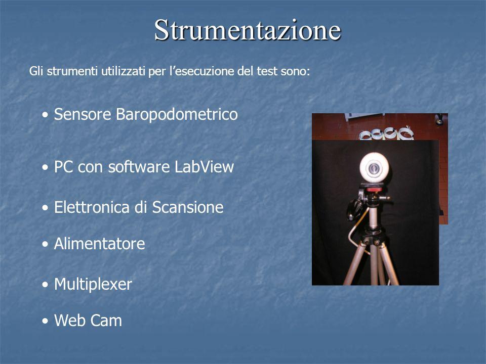Strumentazione Sensore Baropodometrico PC con software LabView