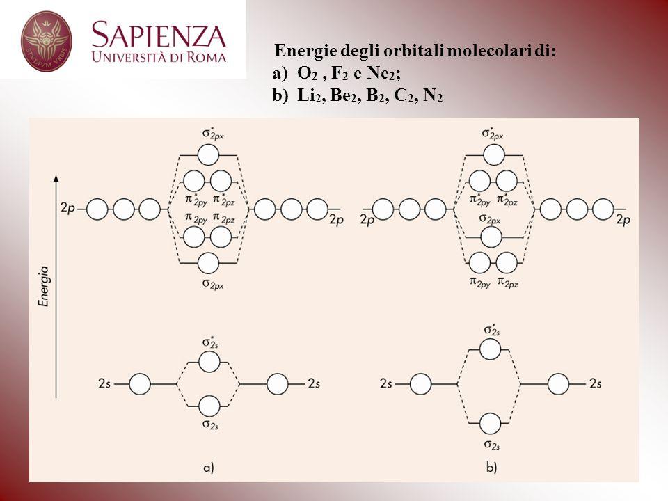 Energie degli orbitali molecolari di:
