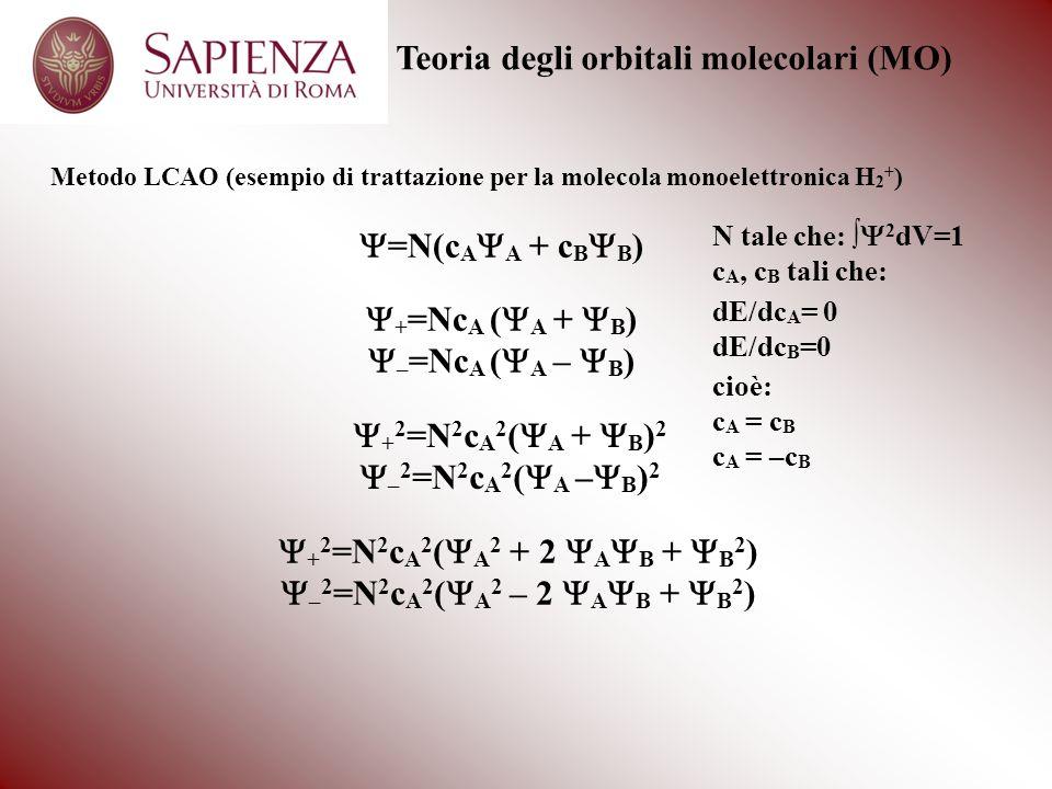 Teoria degli orbitali molecolari (MO)