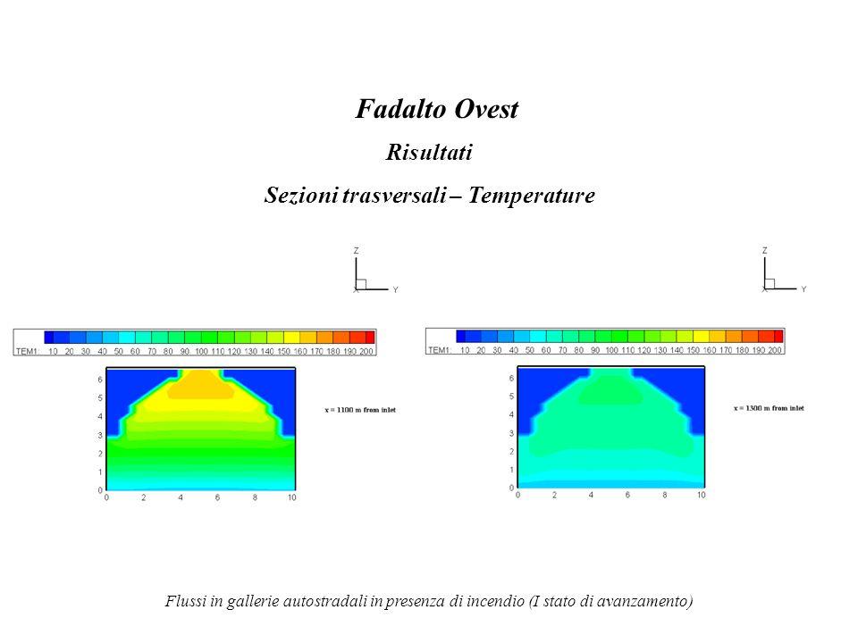 Sezioni trasversali – Temperature