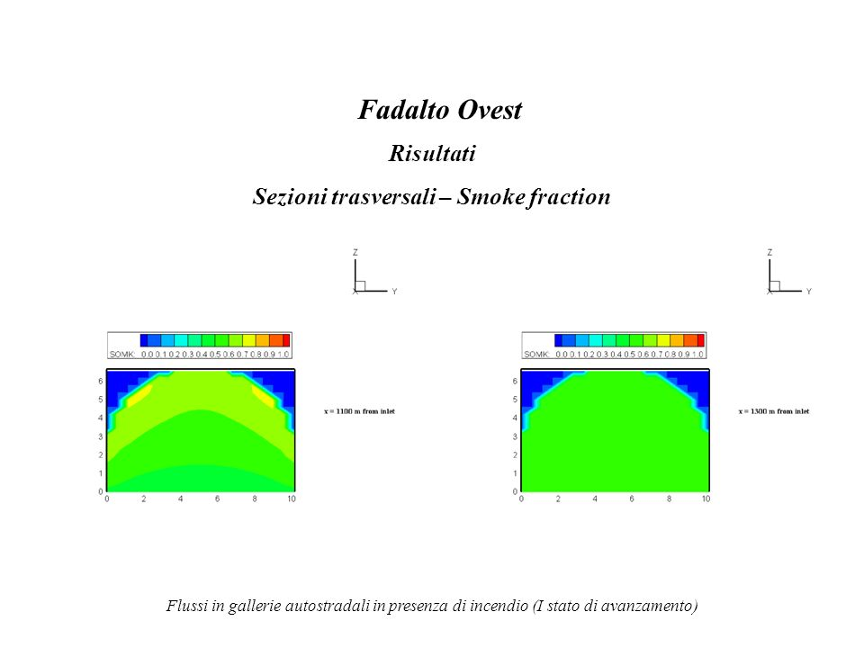 Sezioni trasversali – Smoke fraction
