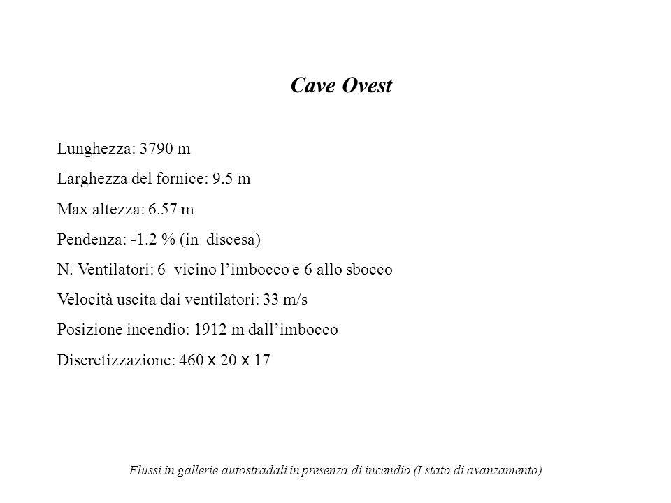Cave Ovest Lunghezza: 3790 m Larghezza del fornice: 9.5 m