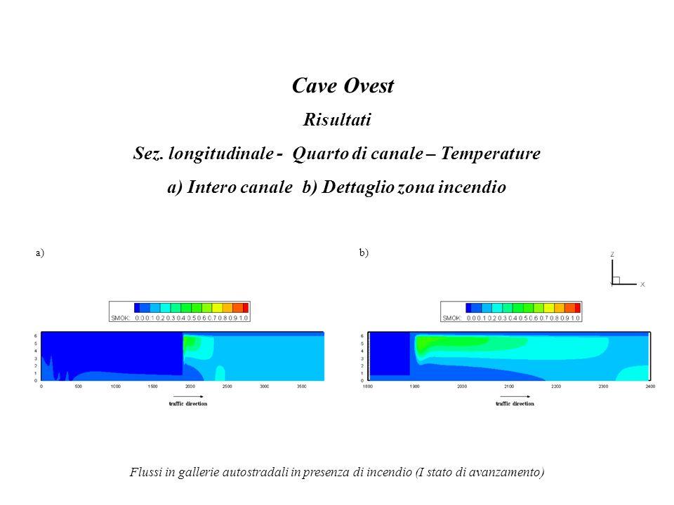 Cave Ovest Risultati. Sez. longitudinale - Quarto di canale – Temperature. a) Intero canale b) Dettaglio zona incendio.