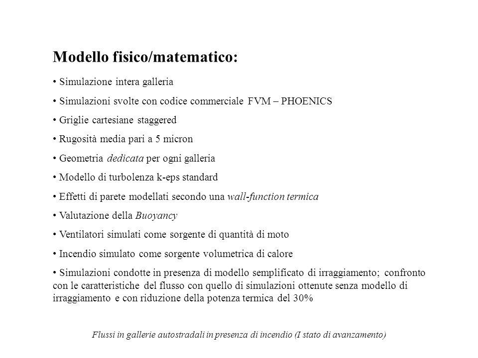 Modello fisico/matematico: