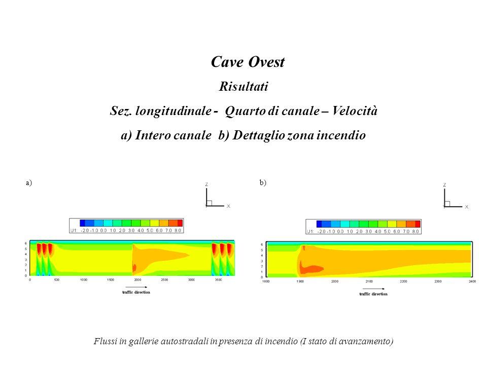 Cave Ovest Risultati Sez. longitudinale - Quarto di canale – Velocità