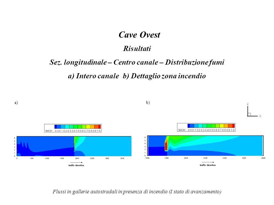 Cave Ovest Risultati. Sez. longitudinale – Centro canale – Distribuzione fumi. a) Intero canale b) Dettaglio zona incendio.