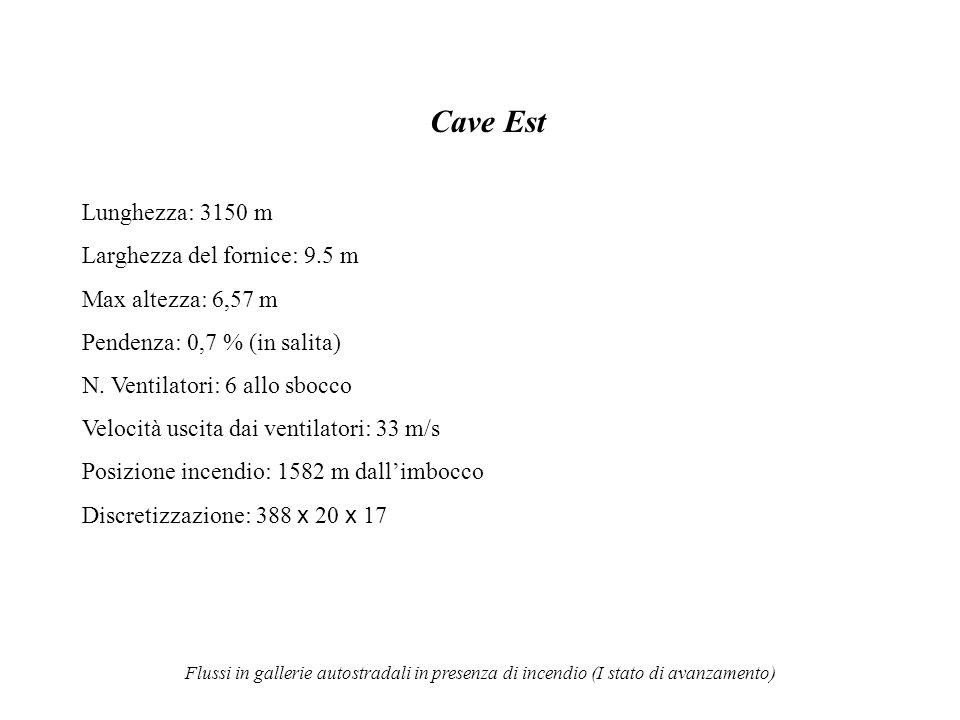 Cave Est Lunghezza: 3150 m Larghezza del fornice: 9.5 m