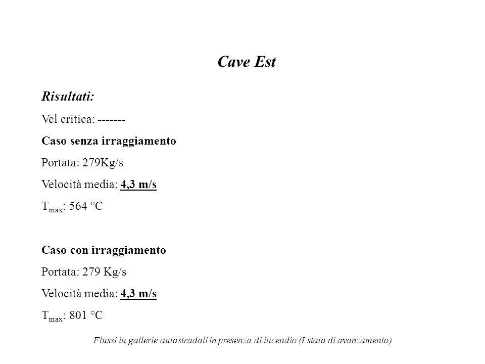 Cave Est Risultati: Vel critica: ------- Caso senza irraggiamento