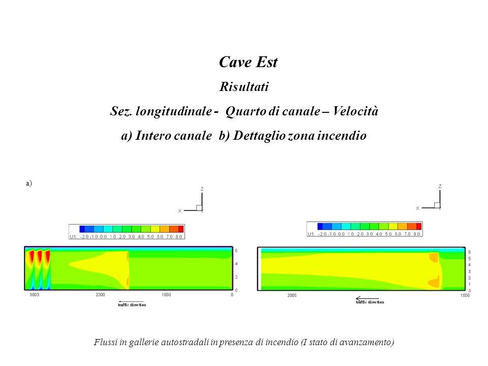 Cave Est Risultati Sez. longitudinale - Quarto di canale – Velocità