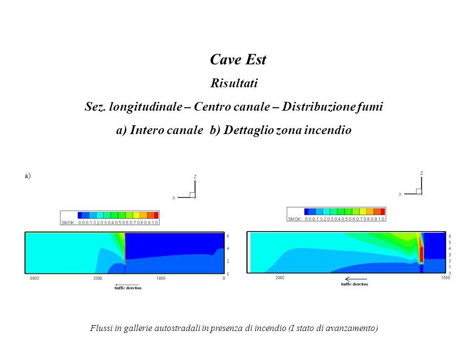 Cave Est Risultati. Sez. longitudinale – Centro canale – Distribuzione fumi. a) Intero canale b) Dettaglio zona incendio.
