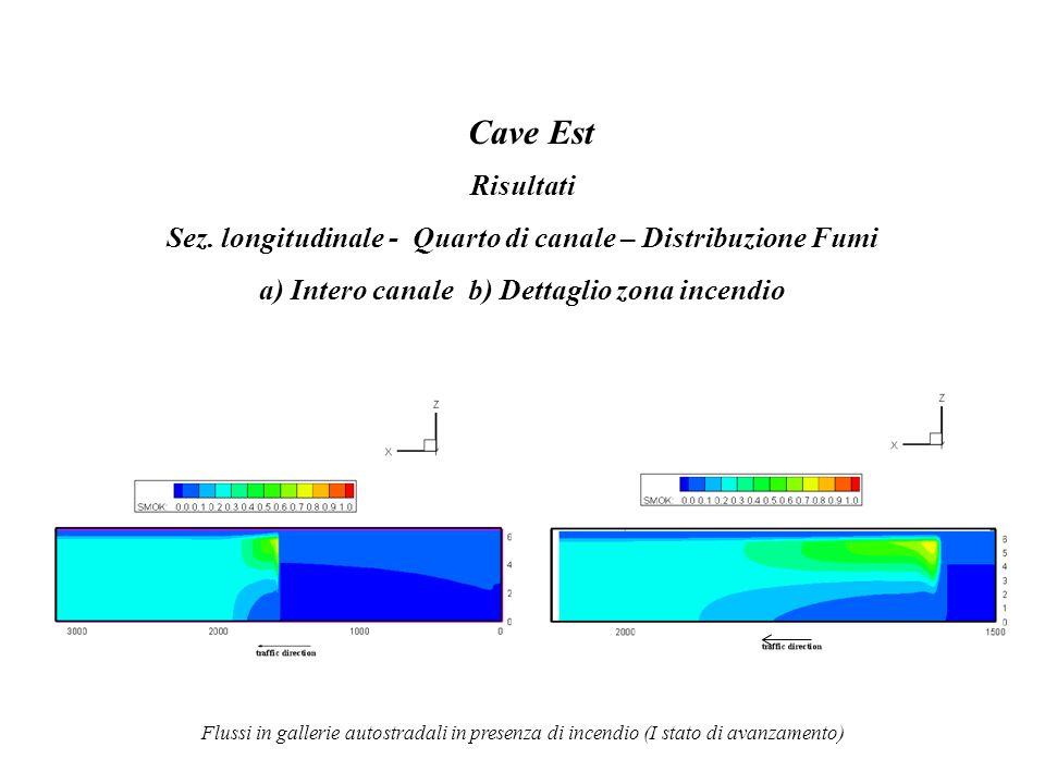 Cave Est Risultati. Sez. longitudinale - Quarto di canale – Distribuzione Fumi. a) Intero canale b) Dettaglio zona incendio.