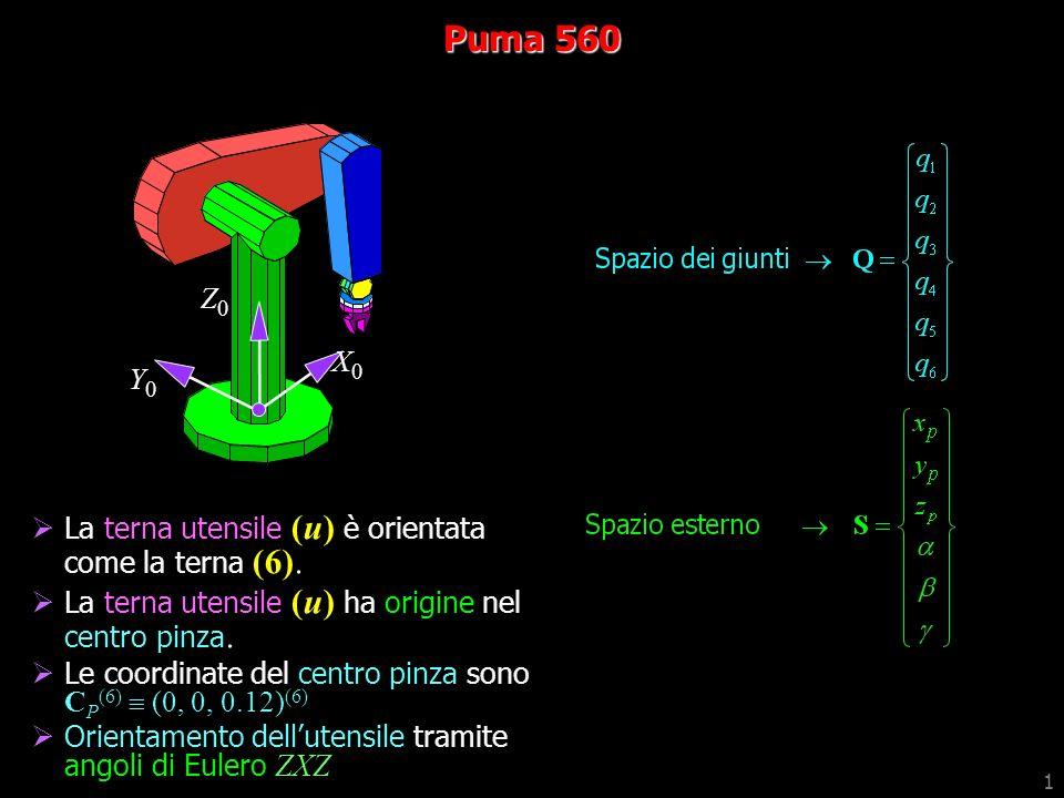 Puma 560 Z0 X0 Y0 La terna utensile (u) è orientata come la terna (6).