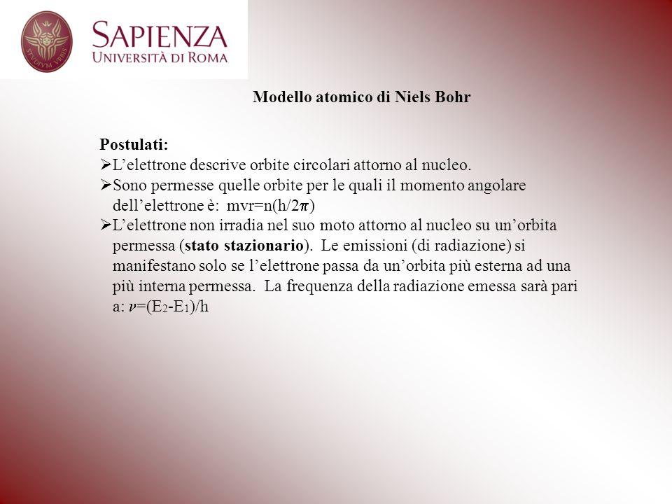 Modello atomico di Niels Bohr