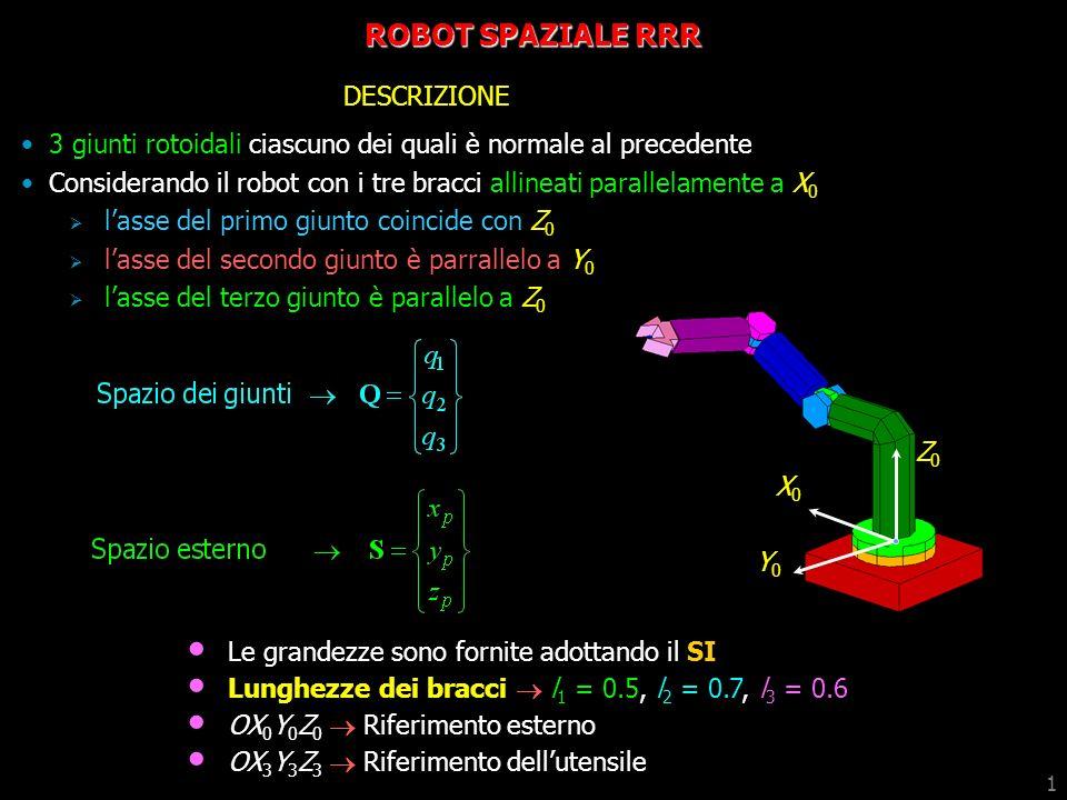 ROBOT SPAZIALE RRR DESCRIZIONE