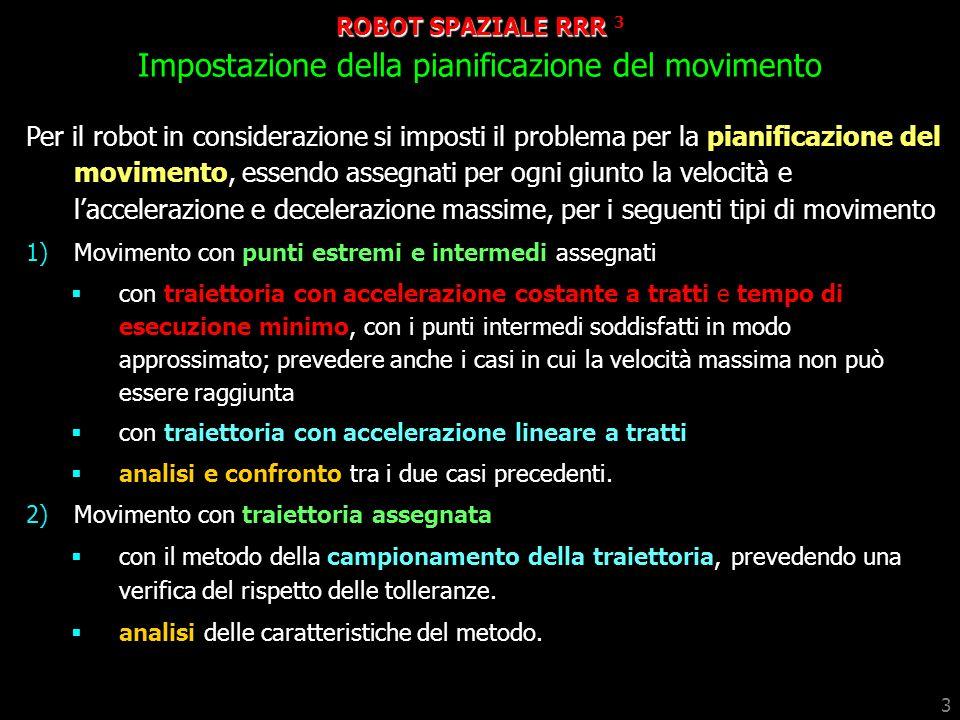 ROBOT SPAZIALE RRR 3 Impostazione della pianificazione del movimento