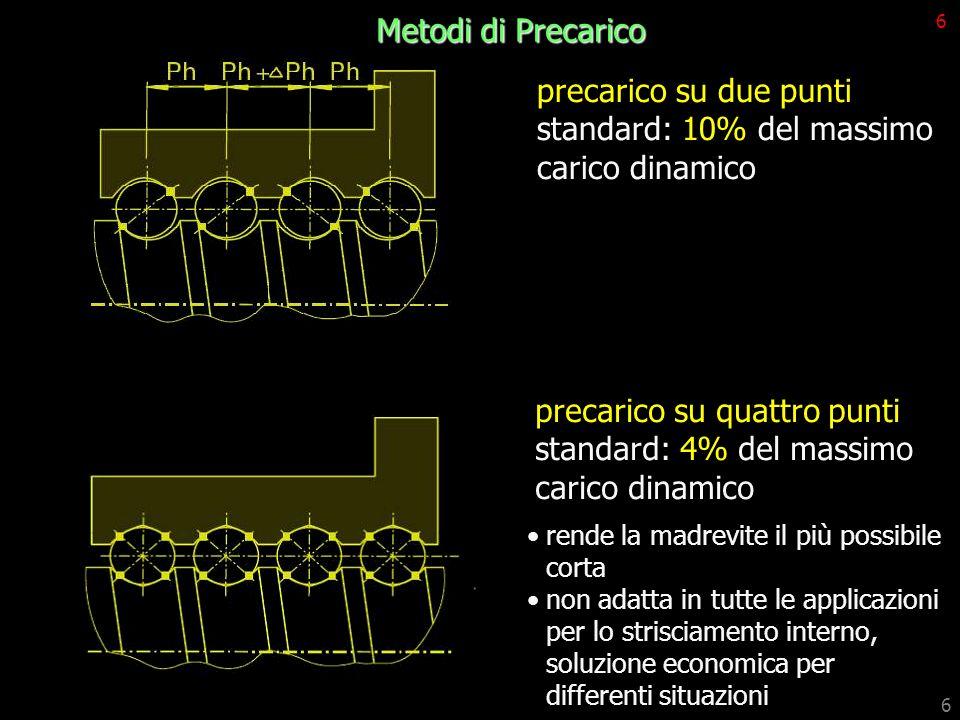 precarico su due punti standard: 10% del massimo carico dinamico