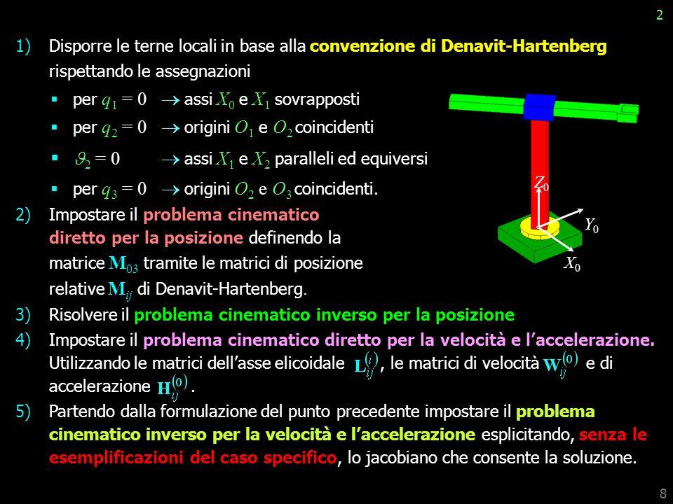 2 = 0  assi X1 e X2 paralleli ed equiversi
