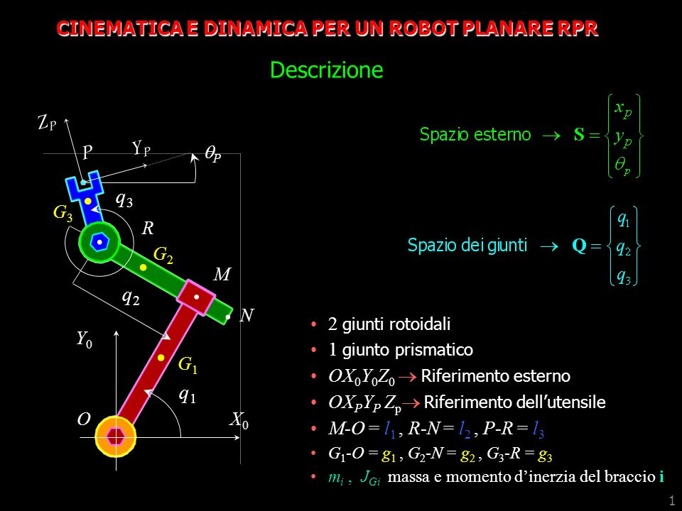 CINEMATICA E DINAMICA PER UN ROBOT PLANARE RPR Descrizione