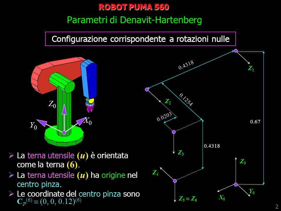 ROBOT PUMA 560 Parametri di Denavit-Hartenberg