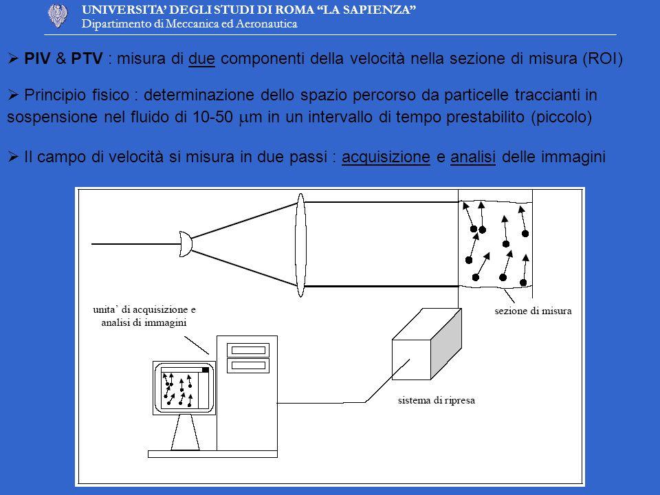 PIV & PTV : misura di due componenti della velocità nella sezione di misura (ROI)