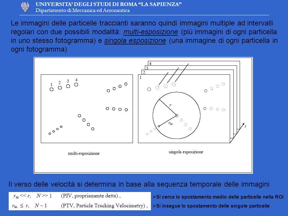 Le immagini delle particelle traccianti saranno quindi immagini multiple ad intervalli regolari con due possibili modalità: multi-esposizione (più immagini di ogni particella in uno stesso fotogramma) e singola esposizione (una immagine di ogni particella in ogni fotogramma)