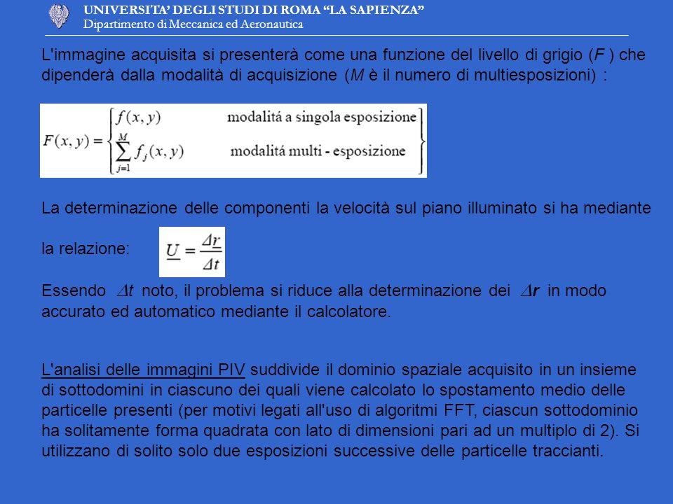 L immagine acquisita si presenterà come una funzione del livello di grigio (F ) che dipenderà dalla modalità di acquisizione (M è il numero di multiesposizioni) :
