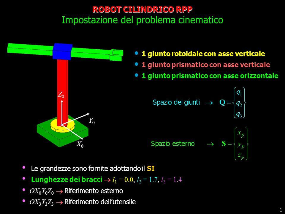 ROBOT CILINDRICO RPP Impostazione del problema cinematico
