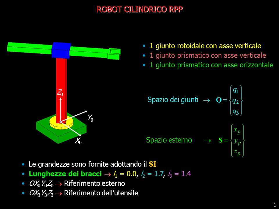ROBOT CILINDRICO RPP 1 giunto rotoidale con asse verticale