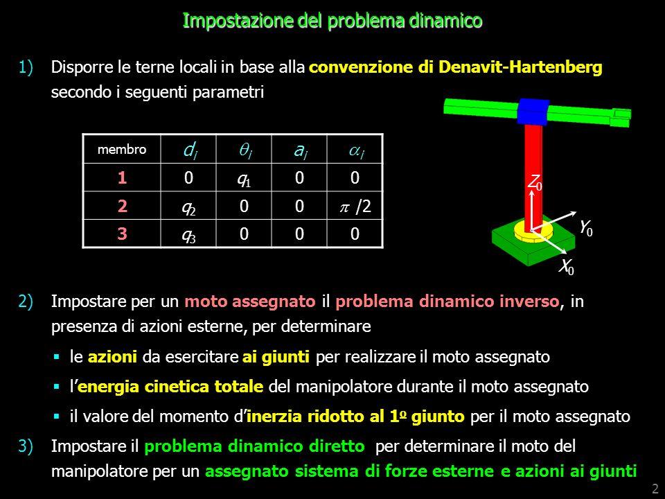 Impostazione del problema dinamico