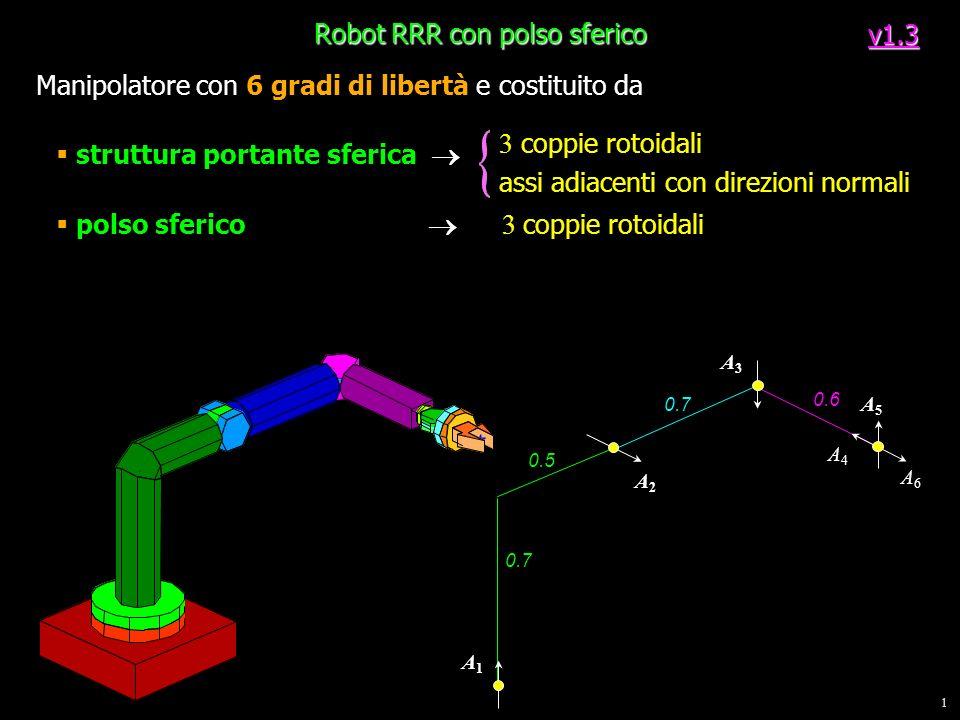 Robot RRR con polso sferico