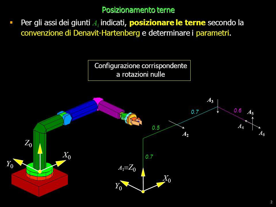 Configurazione corrispondente a rotazioni nulle