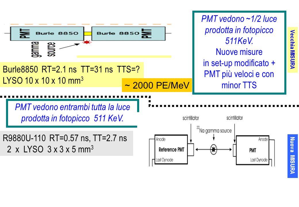 PMT vedono ~1/2 luce prodotta in fotopicco 511KeV.