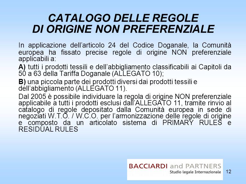 CATALOGO DELLE REGOLE DI ORIGINE NON PREFERENZIALE