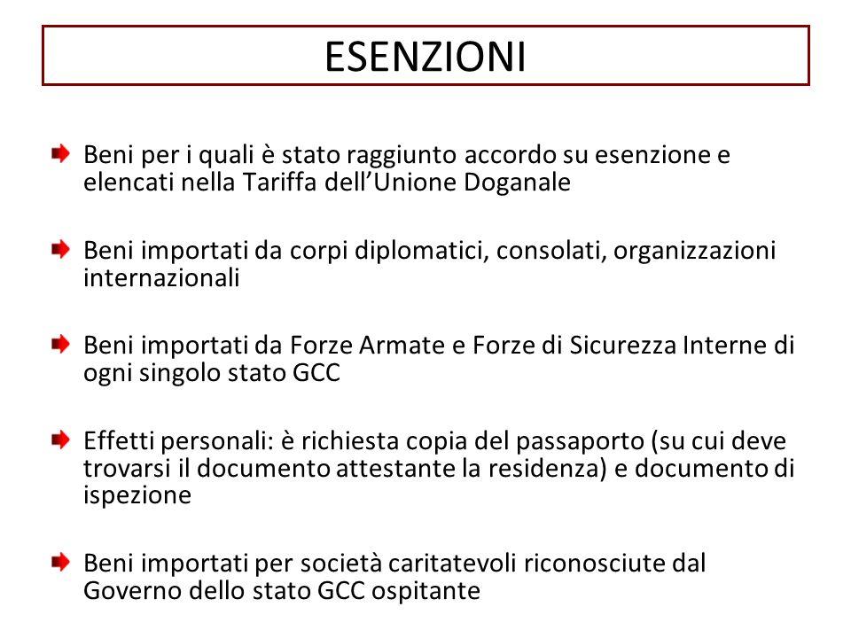 ESENZIONI Beni per i quali è stato raggiunto accordo su esenzione e elencati nella Tariffa dell'Unione Doganale.