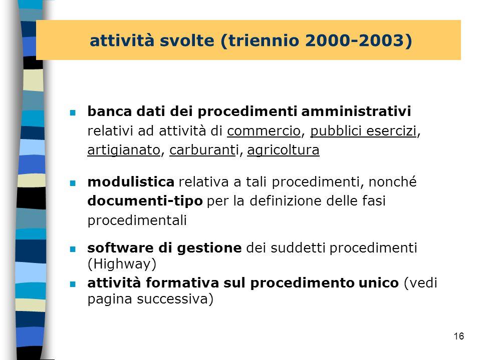 attività svolte (triennio 2000-2003)